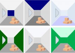 Grafik wie Farben in Räumen wirken